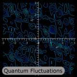 Quantum fluctuation
