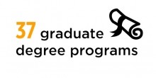 graphic showing 37 graduate degree programs offered in Arts