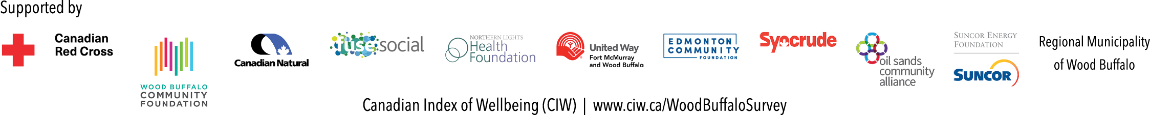 Coloured logos for Wood Buffalo supporting partners