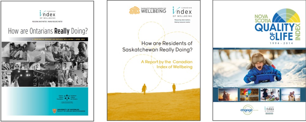 Three report covers of the CIW provincial index reports for Ontario, Saskatchewan, and Nova Scotia