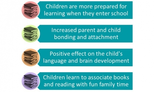Image result for reading benefits infographic
