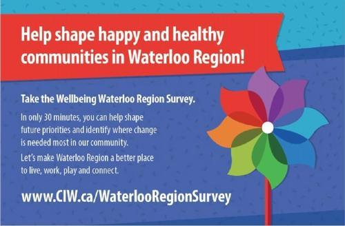 Wellbeing Waterloo Reigon survey postcard