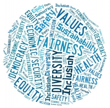 core Canadian values word map