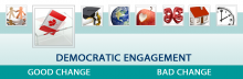 The infographic for Democratic Engagement domain.