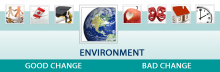 The infographic for Environment domain.