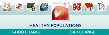 The infographic for Healthy Populations domain.