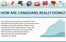 How are Canadians really doing? Infographic