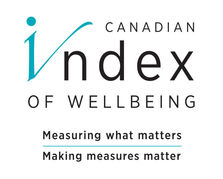 home canadian index of wellbeing university of waterloo