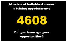 Career Advising appointments