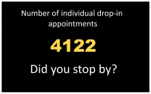 Drop in appointments 2015