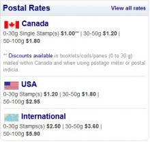 Vancouver ca postal code