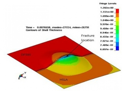 Predicted thickness contours by FE simulation of deformed LWBs (HSLA-DP980)