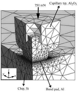 FE plane stress-strain model of ball bonding using COMSOL 3.3