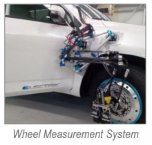 wheel attached to measurement system