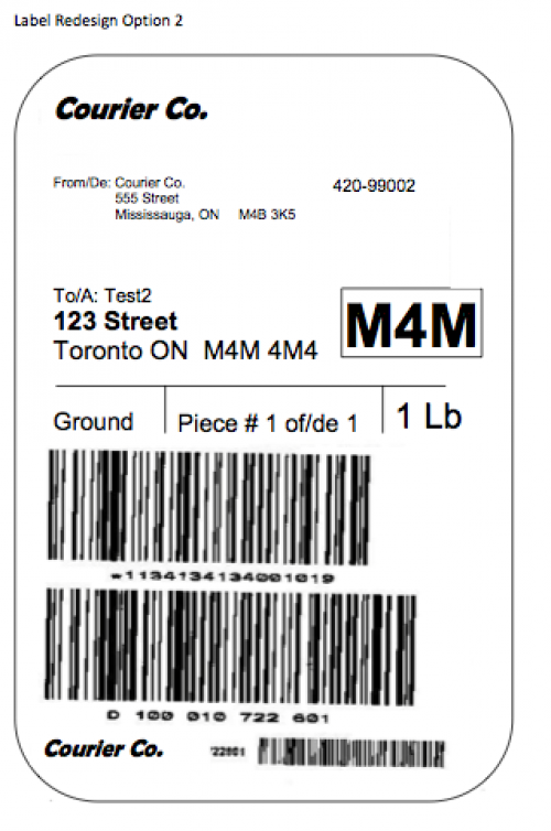 Ergonomic assessment: Courier package labels | Centre of