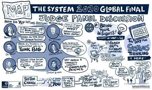 Map the System judges infographic