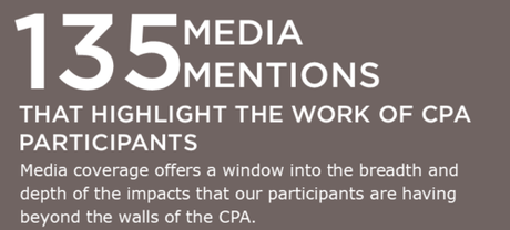 135 media mentions that highlight the work of CPA participants. Media coverage offers a window into the breadth and depth of the impacts that our participants are having beyond the walls of the CPA.