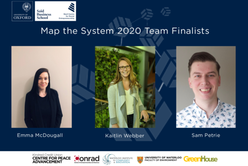 Team photo of Map the System 2020 Finalists with logos on blue background