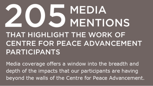 205 Media Mentions that highlight the work of Centre for Peace Advancement participants. Media coverage offers a window into the breadth and depth of the impacts that our participants are having beyond the walls of the Centre for Peace Advancement.