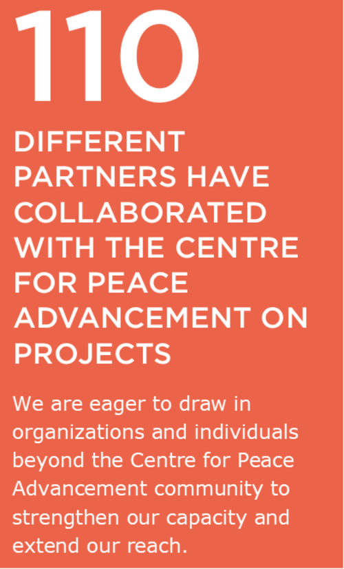 110 different partners have collaborated with the Centre for Peace Advancement on projects. We are eager to draw in organizations and individuals beyond the Centre for Peace Advancement community to strengthen our capacity and extend our reach.