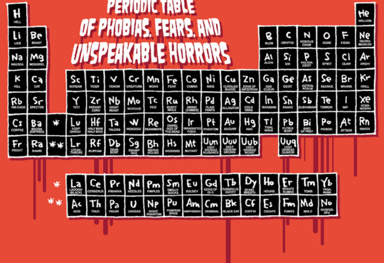A periodic table with elements described by phobias, and fear.