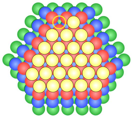 Part 3 Building A Nanoparticle