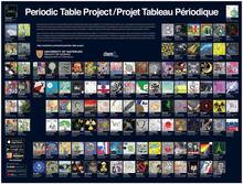 the University of Waterloo Periodic Table Project poster