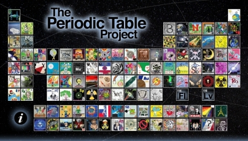 Chem 13 News Periodic Table Project