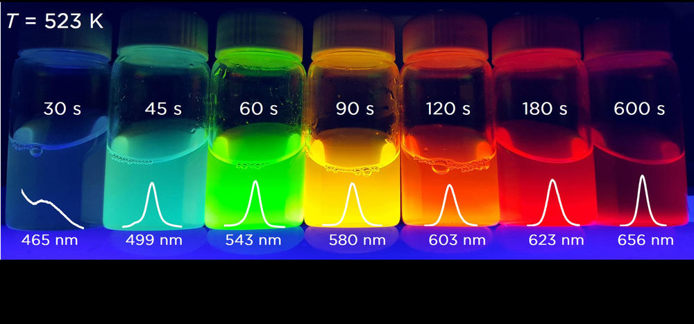 Results of the quantum dots experiment. The colour of the suspension indicates the size of the quantum dot.