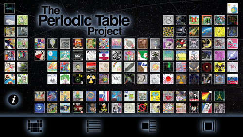 Periodic table project chemistry university of waterloo a screenshot of the landing page for the periodic table project app urtaz Choice Image
