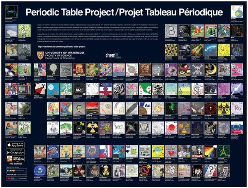 Periodic table project chemistry university of waterloo the university of waterloo periodic table project poster urtaz Gallery