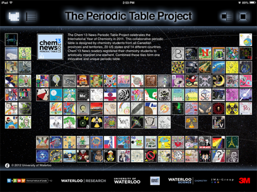 Periodic Table Project mobile app