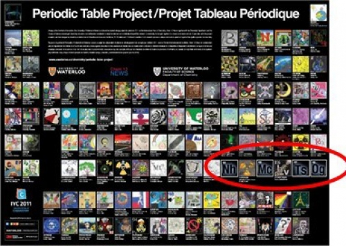 Periodic Table Project poster with position of new elements circled in red