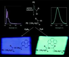 Luminescent grafted polymers containing pyrene and other photoactive chomophores