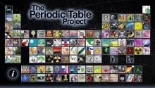 Periodic Table Project app screenshot