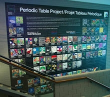 Periodic Table Project wall mural