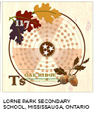 elemental tile of tennessine created digitally with oak leaves, radioactive symbol superimposed over Ts Bohr-Rutherford diagram. Lorne Park Secondary School, Mississauga, Ontario.