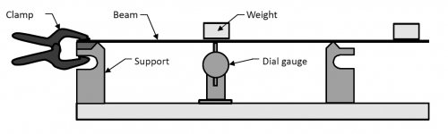 diagram of bridge supports and beams