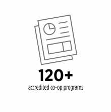 120+ accredited co-op programs