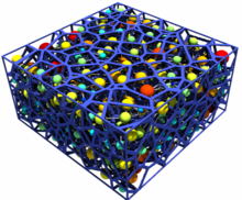 Pore Network Modelling of Multiphysics in Electrochemical Devices