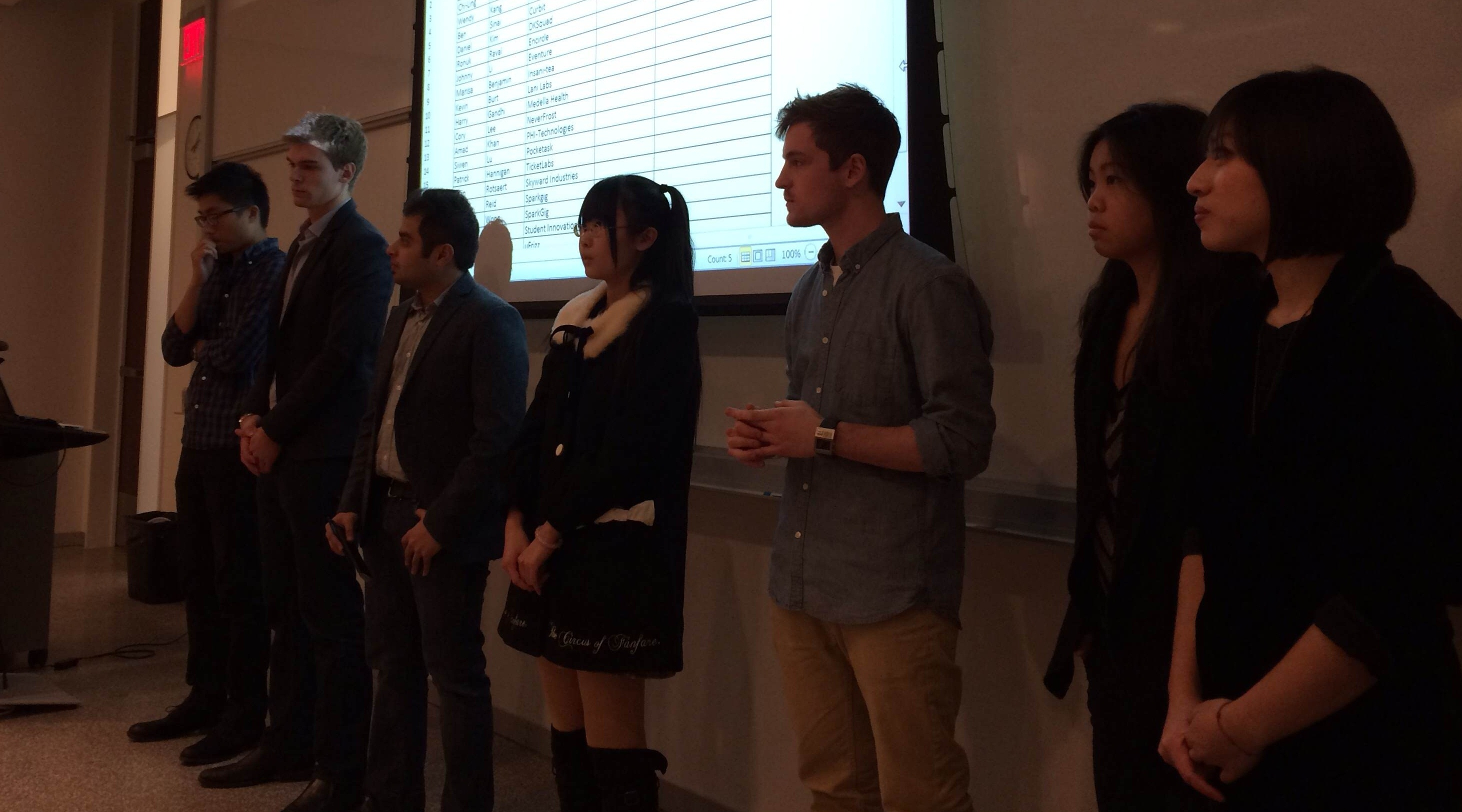E Launch and Esch Award-winners following the pitch competition