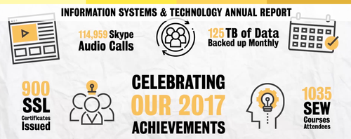 Celebrating our 2017 Achievements website screenshot.