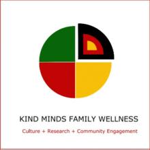 Kind Minds Family Wellness logo.