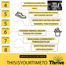 Thrive Week infographic.