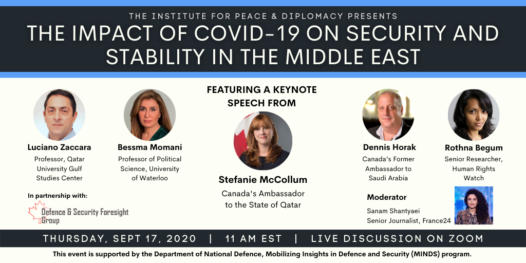The Impact of COVID-19 on Security and Stability in the Middle East