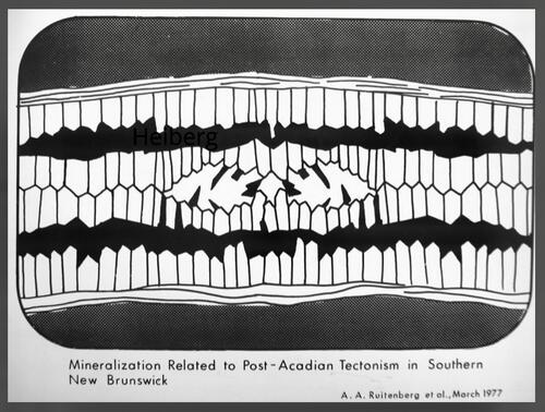 Mineralization Related to Post-Acadian Tectonism in Southern New Brunswick
