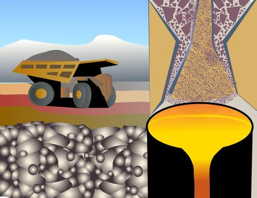 Illustration of a dump truck holding grey rocky material, beside images of rocky materials and geological formations