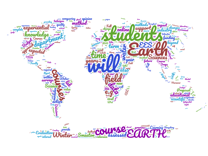 Wordle of proposal words placed over map of the world