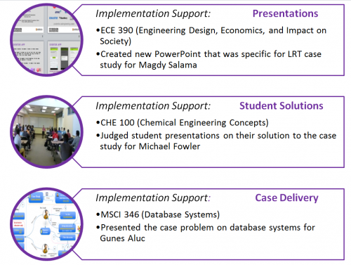 examples of implementation support