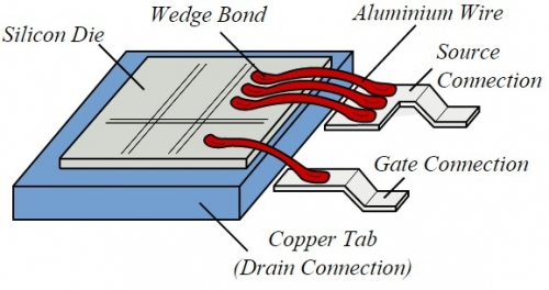Wire bonding schematic diagram
